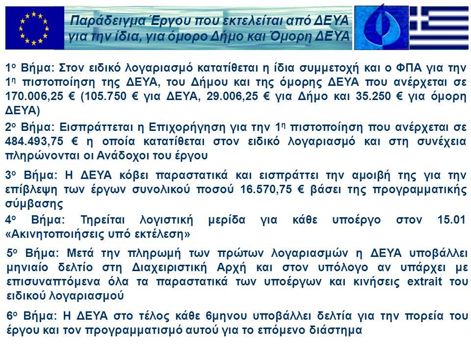 1 ο Βήμα: Στον ειδικό λογαριασμό κατατίθεται η ίδια συμμετοχή και ο ΦΠΑ για την 1 η πιστοποίηση της ΔΕΥΑ, του Δήμου και της όμορης ΔΕΥΑ που ανέρχεται σε 170.006,25 € (105.750 € για ΔΕΥΑ, 29.006,25 € για Δήμο και 35.250 € για όμορη ΔΕΥΑ) 2 ο Βήμα: Εισπράττεται η Επιχορήγηση για την 1 η πιστοποίηση που ανέρχεται σε 484.493,75 € η οποία κατατίθεται στον ειδικό λογαριασμό και στη συνέχεια πληρώνονται οι Ανάδοχοι του έργου 3 ο Βήμα: Η ΔΕΥΑ κόβει παραστατικά και εισπράττει την αμοιβή της για την επίβλεψη των έργων συνολικού ποσού 16.570,75 € βάσει της προγραμματικής σύμβασης 4 ο Βήμα: Τηρείται λογιστική μερίδα για κάθε υποέργο στον 15.01 «Ακινητοποιήσεις υπό εκτέλεση» 5 ο Βήμα: Μετά την πληρωμή των πρώτων λογαριασμών η ΔΕΥΑ υποβάλλει μηνιαίο δελτίο στη Διαχειριστική Αρχή και στον υπόλογο αν υπάρχει με επισυναπτόμενα όλα τα παραστατικά των υποέργων και κινήσεις extrait του ειδικού λογαριασμού 6 ο Βήμα: Η ΔΕΥΑ στο τέλος κάθε 6μηνου υποβάλλει δελτία για την πορεία του έργου και τον προγραμματισμό αυτού για το επόμενο διάστημα Παράδειγμα Έργου που εκτελείται από ΔΕΥΑ για την ίδια, για όμορο Δήμο και Όμορη ΔΕΥΑ