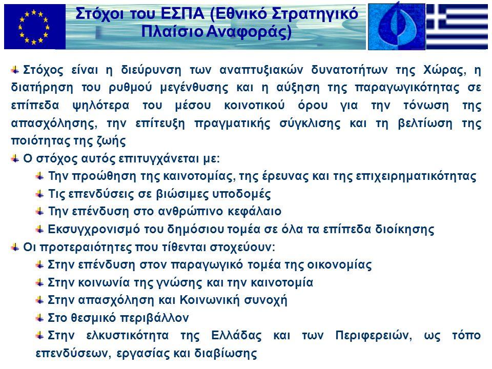 Επιλεξιμότητα Περιφερειών στα έτη 2007- 2013 για την Ελλάδα