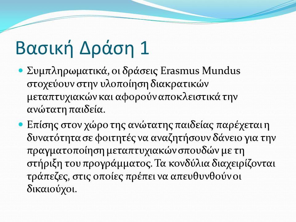Βασική Δράση 1 Συμπληρωματικά, οι δράσεις Erasmus Mundus στοχεύουν στην υλοποίηση διακρατικών μεταπτυχιακών και αφορούν αποκλειστικά την ανώτατη παιδεία.