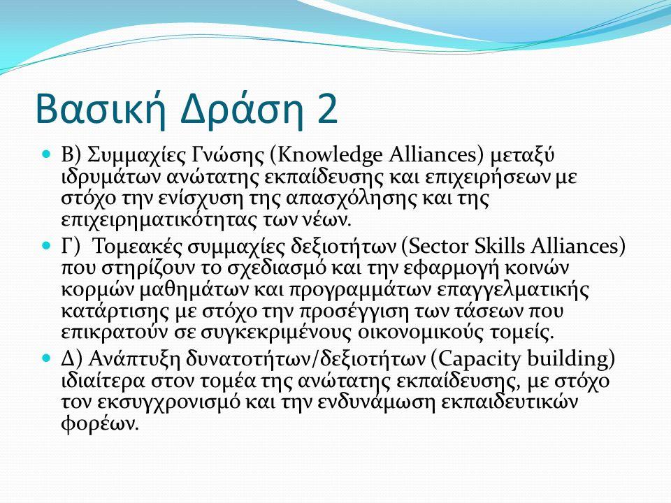 Βασική Δράση 2 Β) Συμμαχίες Γνώσης (Knowledge Alliances) μεταξύ ιδρυμάτων ανώτατης εκπαίδευσης και επιχειρήσεων με στόχο την ενίσχυση της απασχόλησης και της επιχειρηματικότητας των νέων.