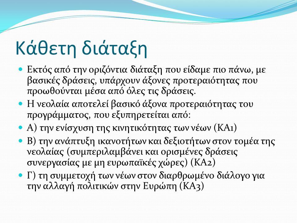 Βασική Δράση 1 Η βασική δράση 1 στοχεύει στην ενίσχυση της κινητικότητα εκπαιδευομένων και προσωπικού.