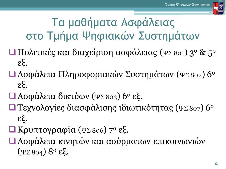 Τα μαθήματα Ασφάλειας στο Τμήμα Ψηφιακών Συστημάτων  Πολιτικές και διαχείριση ασφάλειας ( ΨΣ 801 ) 3 ο & 5 ο εξ.