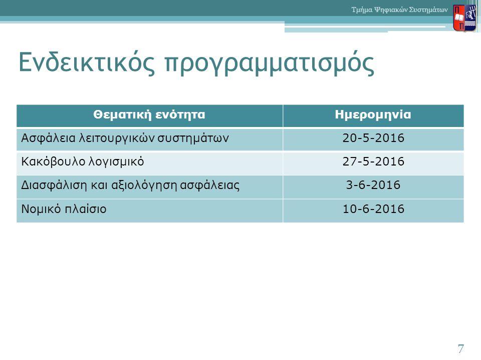 Ενδεικτικός προγραμματισμός 7 Τμήμα Ψηφιακών Συστημάτων Θεματική ενότηταΗμερομηνία Ασφάλεια λειτουργικών συστημάτων20-5-2016 Κακόβουλο λογισμικό27-5-2016 Διασφάλιση και αξιολόγηση ασφάλειας3-6-2016 Νομικό πλαίσιο10-6-2016
