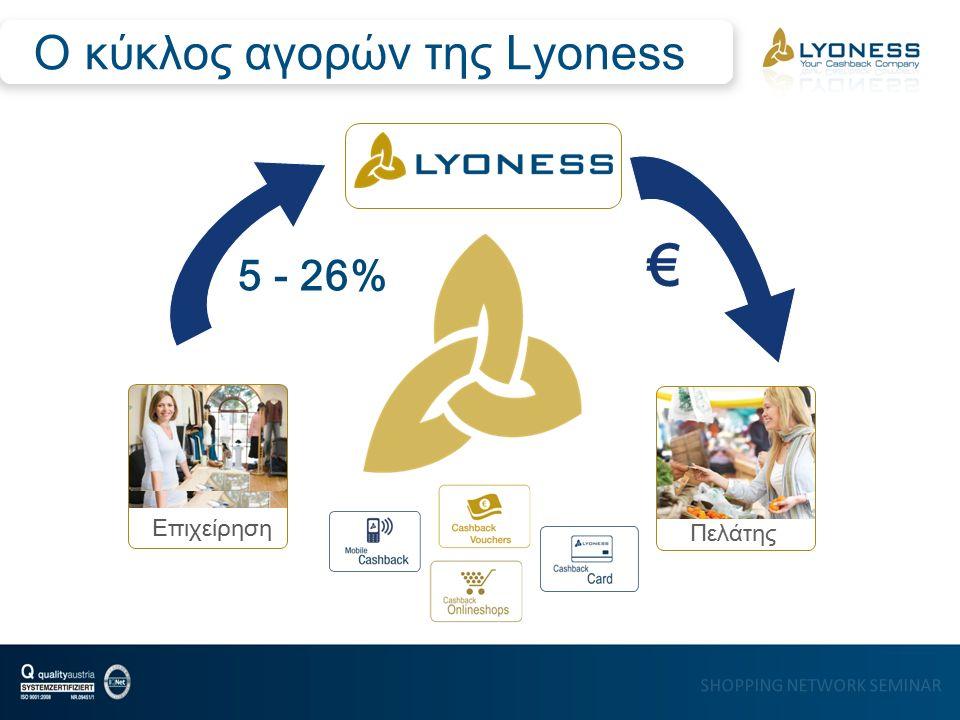 SHOPPING NETWORK SEMINAR Πελάτης Επιχείρηση € 5 - 26% Ο κύκλος αγορών της Lyoness