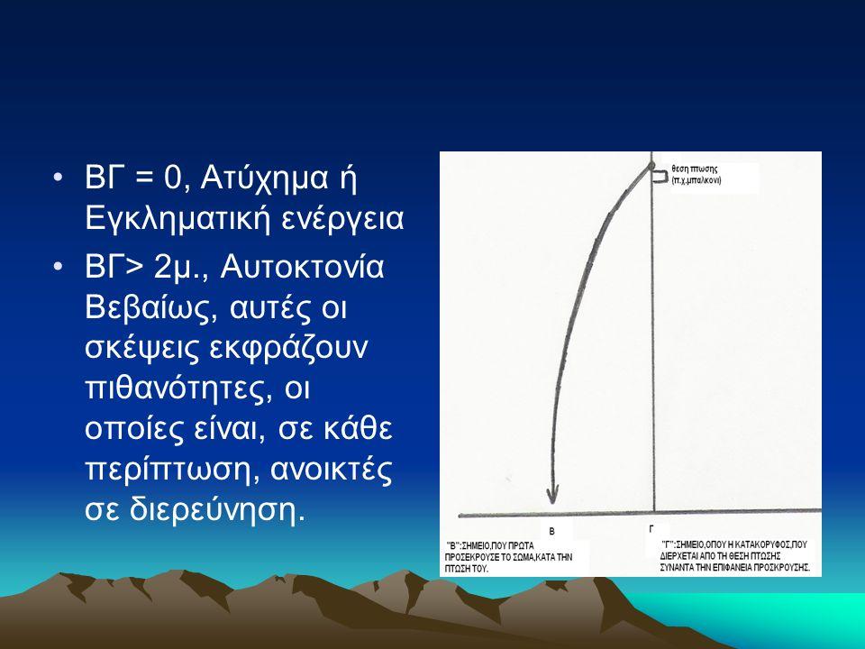 ΒΓ = 0, Ατύχημα ή Εγκληματική ενέργεια ΒΓ> 2μ., Αυτοκτονία Βεβαίως, αυτές οι σκέψεις εκφράζουν πιθανότητες, οι οποίες είναι, σε κάθε περίπτωση, ανοικτ