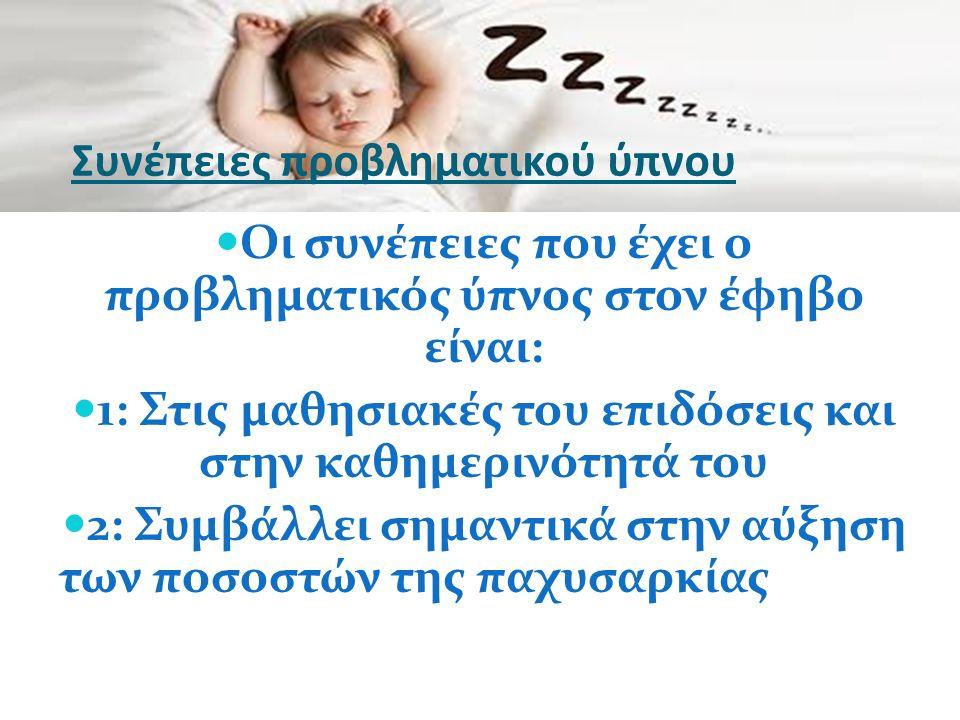 Συνέπειες προβληματικού ύπνου Οι συνέπειες που έχει ο προβληματικός ύπνος στον έφηβο είναι: 1: Στις μαθησιακές του επιδόσεις και στην καθημερινότητά του 2: Συμβάλλει σημαντικά στην αύξηση των ποσοστών της παχυσαρκίας στους νέους κάτω των 18 ετών