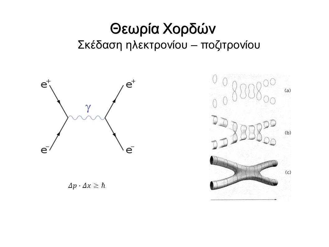 Σκέδαση ηλεκτρονίου – ποζιτρονίου Θεωρία Χορδών