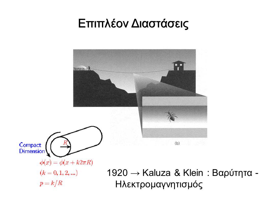 Επιπλέον Διαστάσεις 1920 → Kaluza & Klein : Βαρύτητα - Ηλεκτρομαγνητισμός