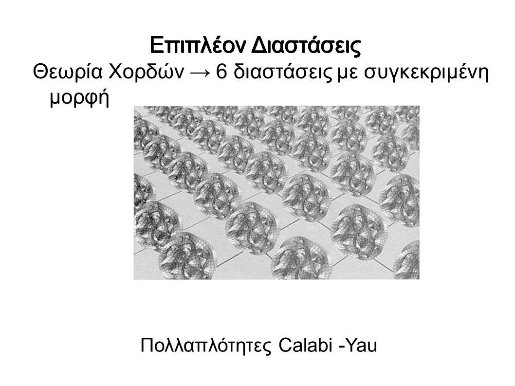 Θεωρία Χορδών → 6 διαστάσεις με συγκεκριμένη μορφή Επιπλέον Διαστάσεις Πολλαπλότητες Calabi -Yau