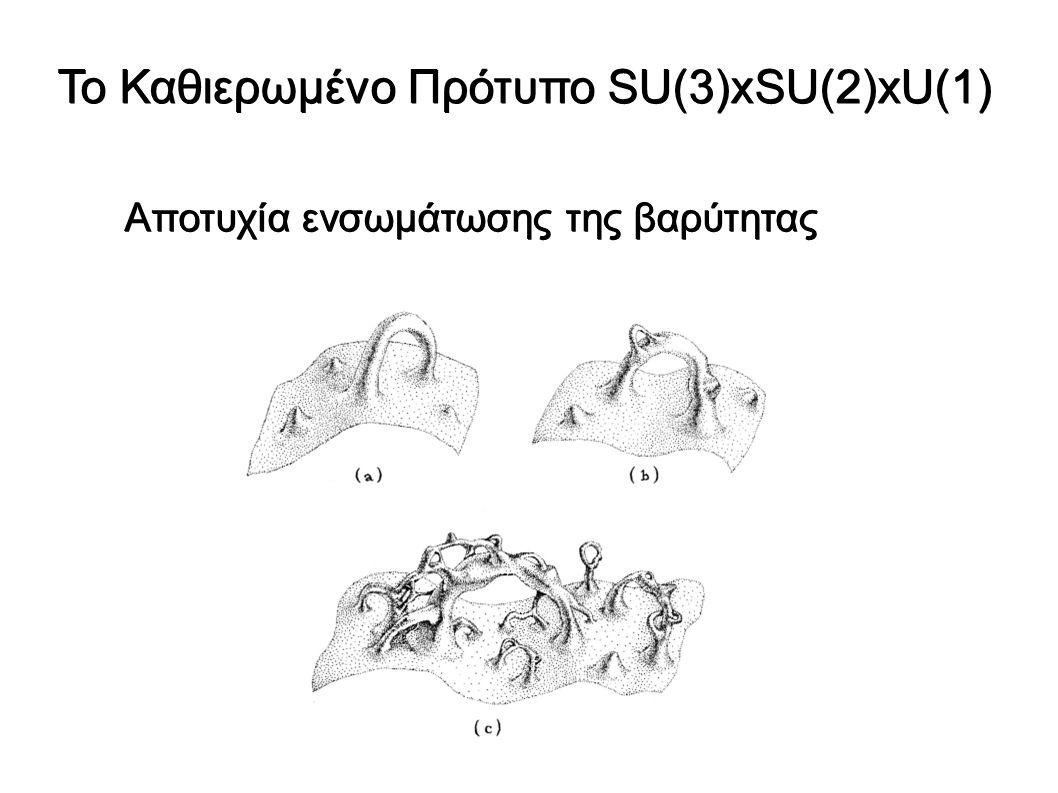Αποτυχία ενσωμάτωσης της βαρύτητας Αποτυχία ενσωμάτωσης της βαρύτητας Το Καθιερωμένο Πρότυπο SU(3)xSU(2)xU(1)