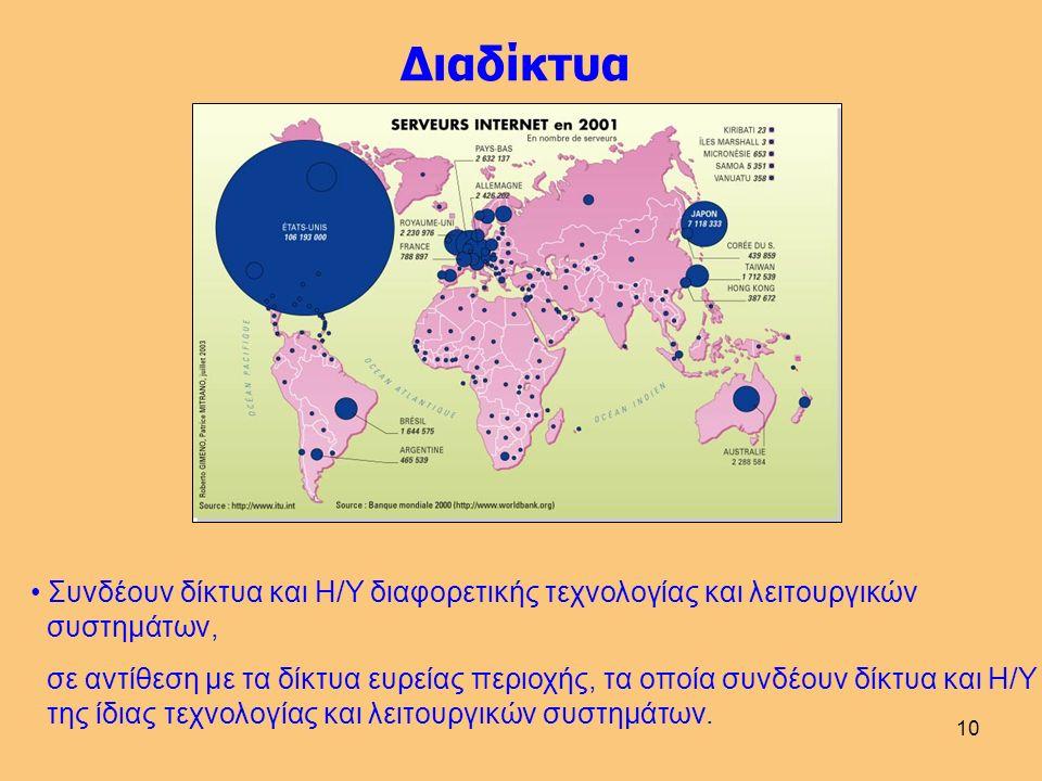 10 Διαδίκτυα Συνδέουν δίκτυα και Η/Υ διαφορετικής τεχνολογίας και λειτουργικών συστημάτων, σε αντίθεση με τα δίκτυα ευρείας περιοχής, τα οποία συνδέουν δίκτυα και Η/Υ της ίδιας τεχνολογίας και λειτουργικών συστημάτων.