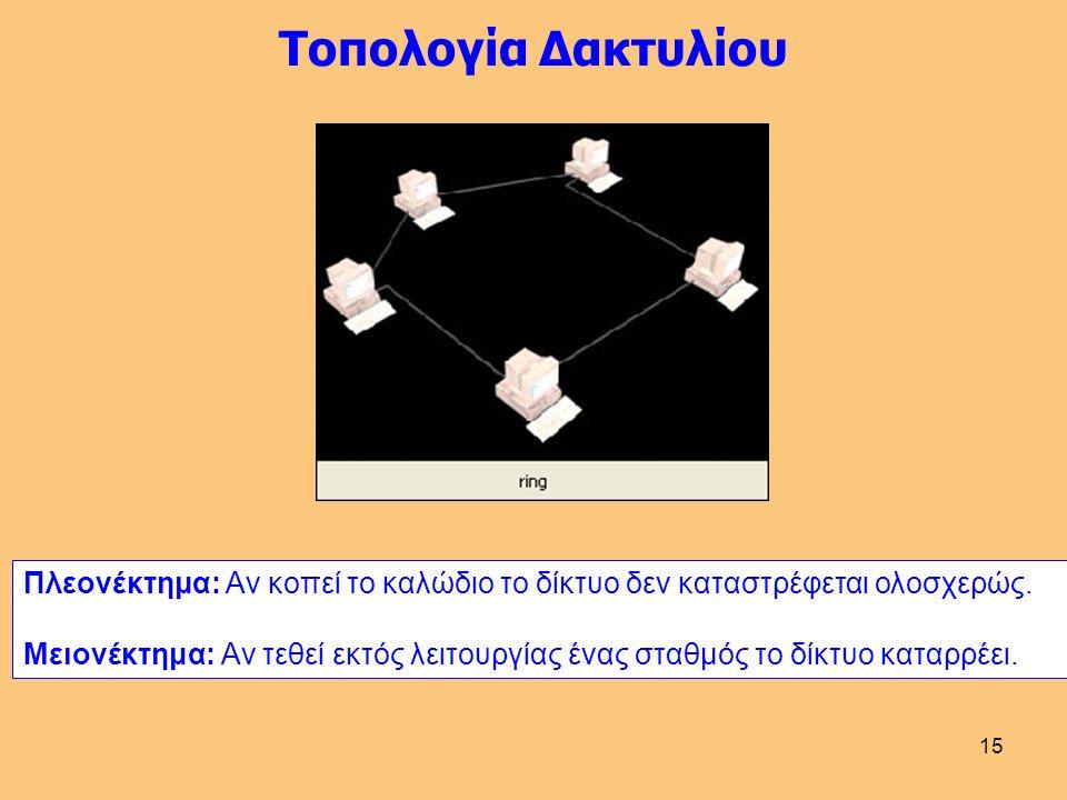 15 Πλεονέκτημα: Αν κοπεί το καλώδιο το δίκτυο δεν καταστρέφεται ολοσχερώς.