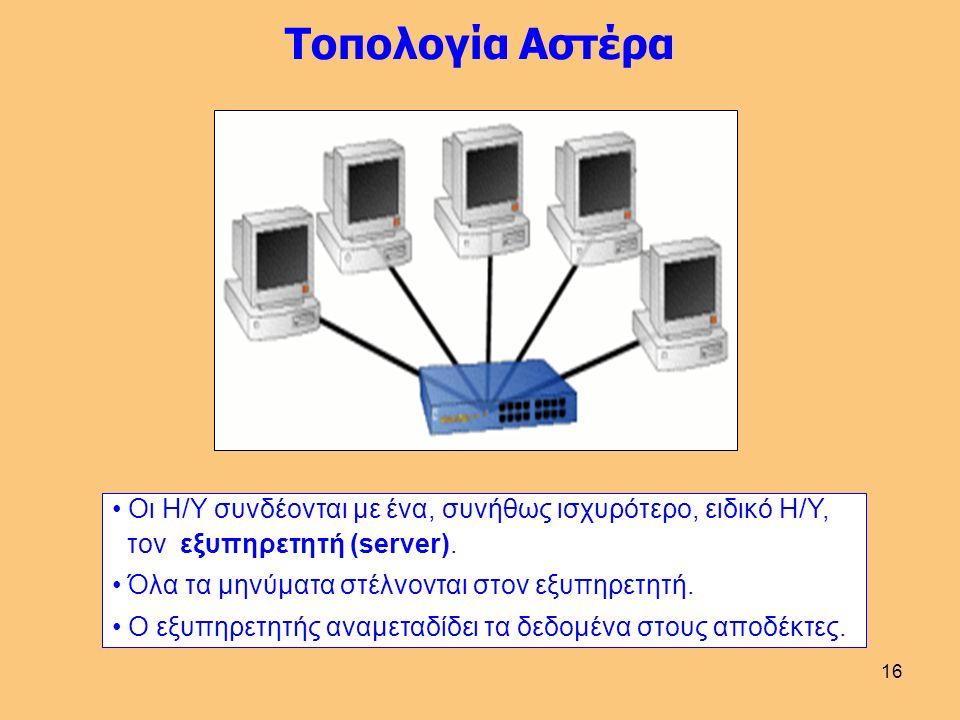 16 Οι Η/Υ συνδέονται με ένα, συνήθως ισχυρότερο, ειδικό Η/Υ, τον εξυπηρετητή (server).