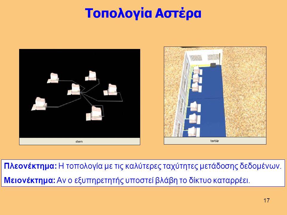 17 Πλεονέκτημα: Η τοπολογία με τις καλύτερες ταχύτητες μετάδοσης δεδομένων.