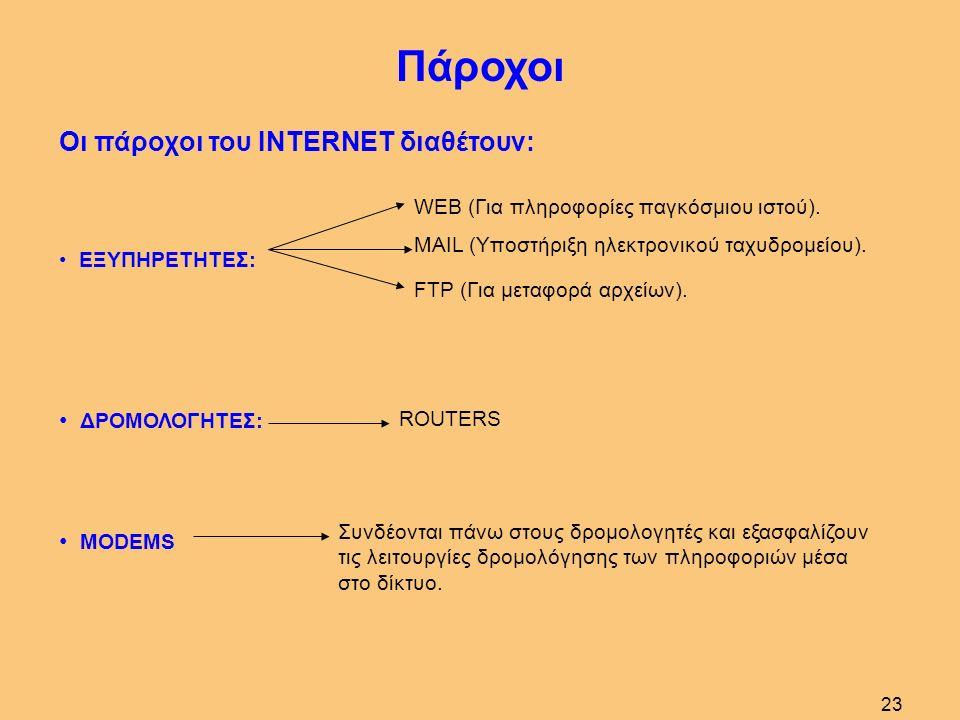 23 Οι πάροχοι του INTERNET διαθέτουν: ΕΞΥΠΗΡΕΤΗΤΕΣ: WEB (Για πληροφορίες παγκόσμιου ιστού).