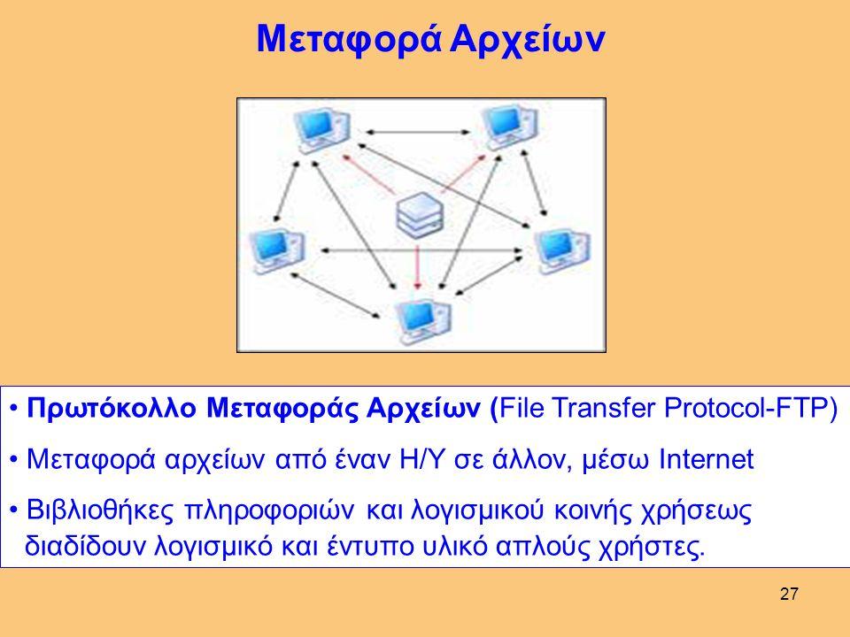 27 Μεταφορά Αρχείων Πρωτόκολλο Μεταφοράς Αρχείων (File Transfer Protocol-FTP) Μεταφορά αρχείων από έναν Η/Υ σε άλλον, μέσω Internet Βιβλιοθήκες πληροφοριών και λογισμικού κοινής χρήσεως διαδίδουν λογισμικό και έντυπο υλικό απλούς χρήστες.