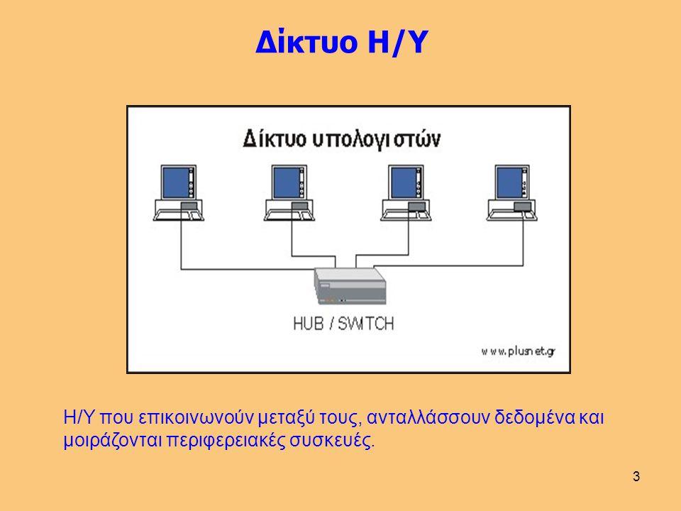 3 Δίκτυο Η/Υ Η/Υ που επικοινωνούν μεταξύ τους, ανταλλάσσουν δεδομένα και μοιράζονται περιφερειακές συσκευές.