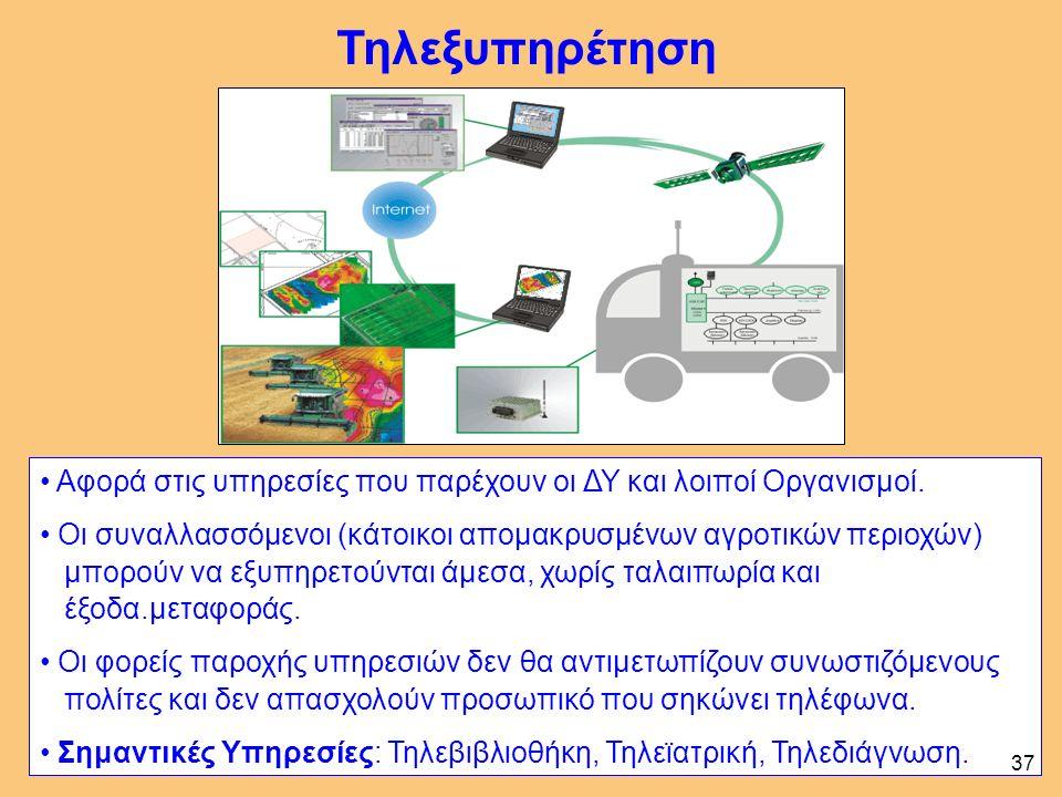 Τηλεξυπηρέτηση Αφορά στις υπηρεσίες που παρέχουν οι ΔΥ και λοιποί Οργανισμοί.