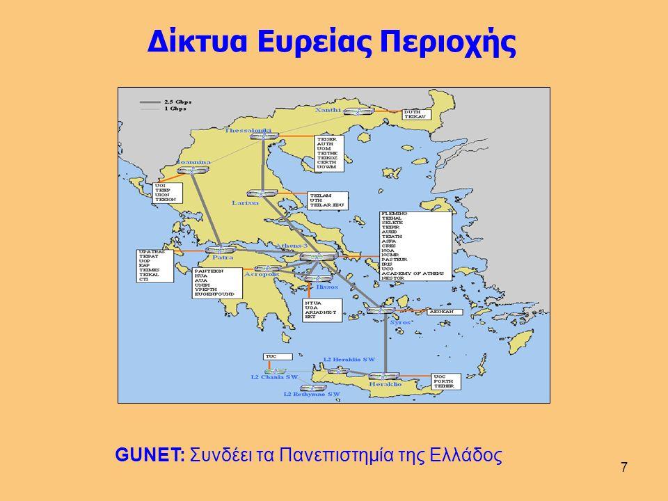 7 GUNET: Συνδέει τα Πανεπιστημία της Ελλάδος Δίκτυα Ευρείας Περιοχής