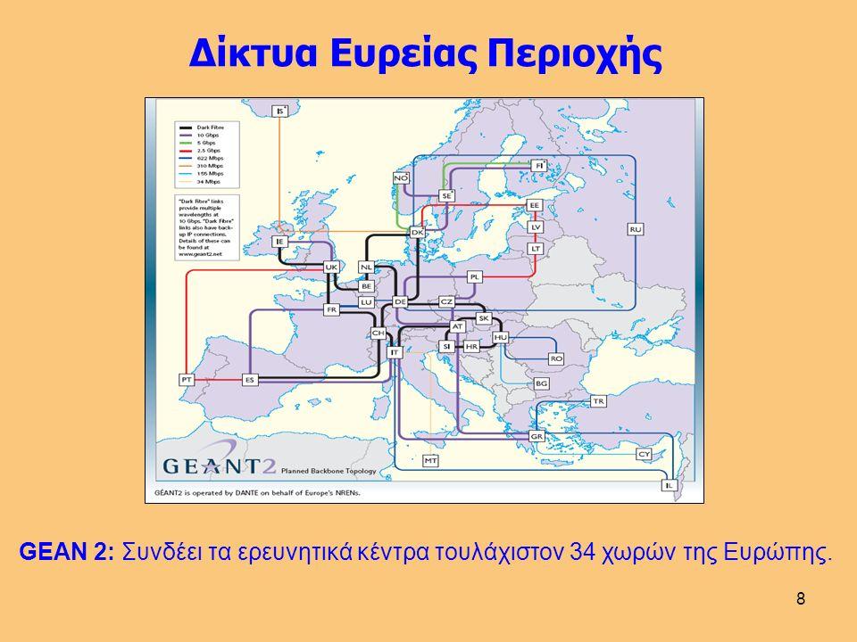 8 GEAN 2: Συνδέει τα ερευνητικά κέντρα τουλάχιστον 34 χωρών της Ευρώπης. Δίκτυα Ευρείας Περιοχής