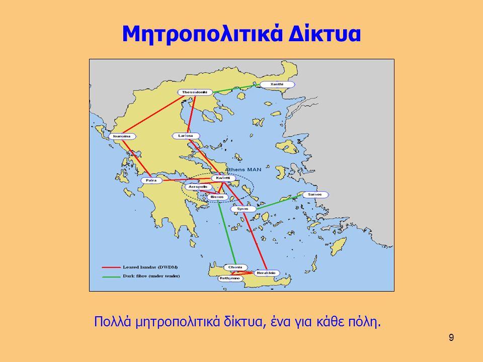 9 Μητροπολιτικά Δίκτυα Πολλά μητροπολιτικά δίκτυα, ένα για κάθε πόλη.