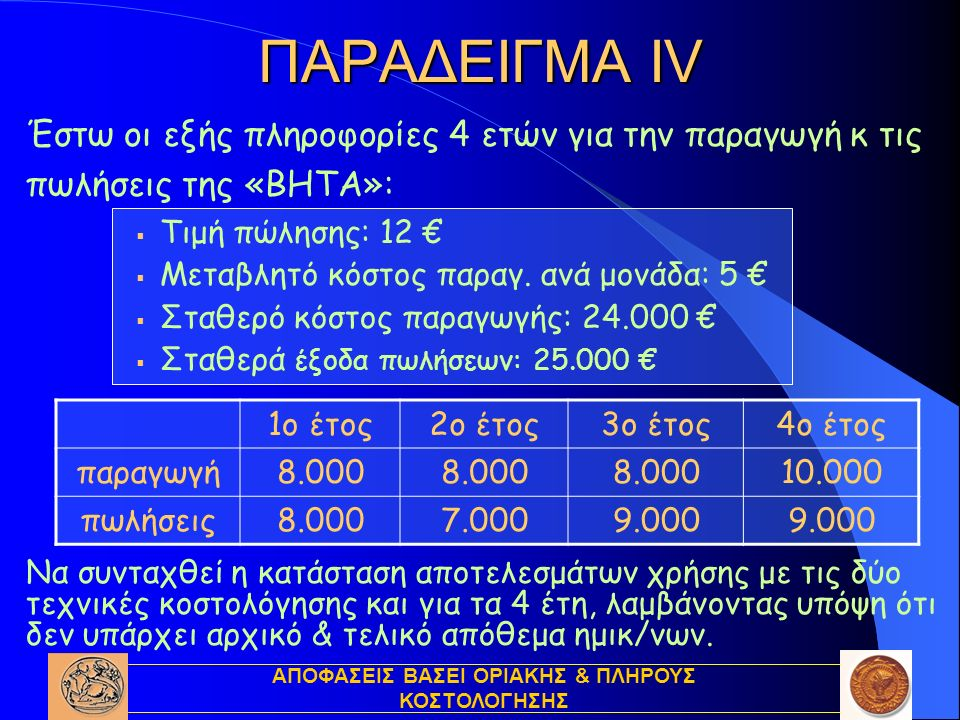 ΑΠΟΦΑΣΕΙΣ ΒΑΣΕΙ ΟΡΙΑΚΗΣ & ΠΛΗΡΟΥΣ ΚΟΣΤΟΛΟΓΗΣΗΣ ΠΑΡΑΔΕΙΓΜΑ ΙV Έστω οι εξής πληροφορίες 4 ετών για την παραγωγή κ τις πωλήσεις της «ΒΗΤΑ»:  Τιμή πώλησης: 12 €  Μεταβλητό κόστος παραγ.
