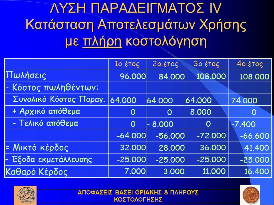 ΑΠΟΦΑΣΕΙΣ ΒΑΣΕΙ ΟΡΙΑΚΗΣ & ΠΛΗΡΟΥΣ ΚΟΣΤΟΛΟΓΗΣΗΣ ΛΥΣΗ ΠΑΡΑΔΕΙΓΜΑΤΟΣ ΙV Κατάσταση Αποτελεσμάτων Χρήσης με πλήρη κοστολόγηση 1ο έτος2ο έτος3ο έτος4ο έτος Πωλήσεις - Κόστος πωληθέντων: Συνολικό Κόστος Παραγ.