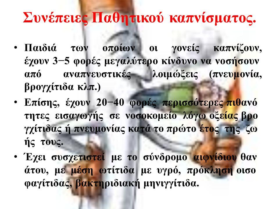 Συνέπειες Παθητικού καπνίσματος.