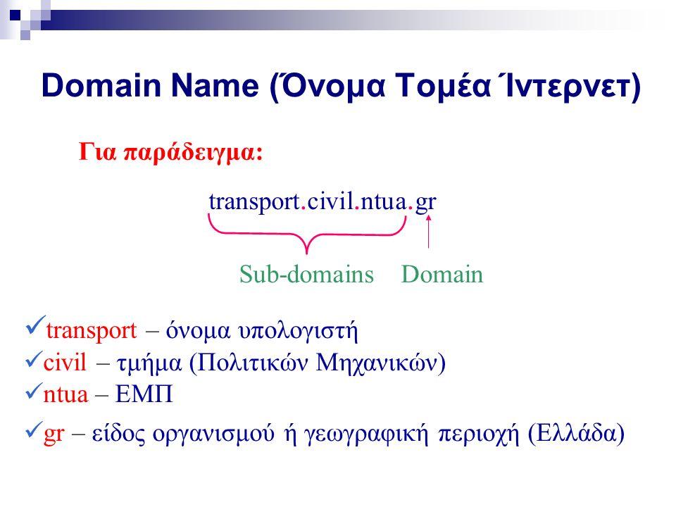 Uniform Resource Locator (URL) (Ενιαίος Εντοπιστής Πόρων) Κάθε ιστοσελίδα αναγνωρίζεται από μία και μοναδική «Διεύθυνση».