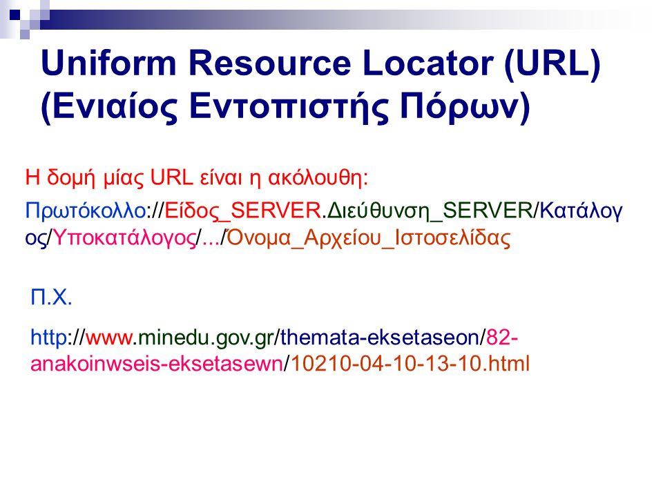 Λειτουργίες ενός τυπικού Εξυπηρετητή Παγκόσμιου Ιστού Παροχή ιστοσελίδων στους χρήστες που τις αναζητούν.