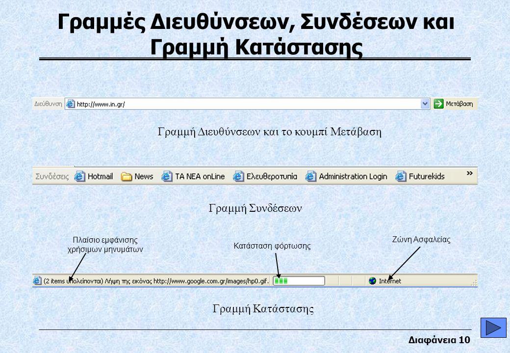 Διαφάνεια 10 Γραμμές Διευθύνσεων, Συνδέσεων και Γραμμή Κατάστασης Πλαίσιο εμφάνισης χρήσιμων μηνυμάτων Κατάσταση φόρτωσης Ζώνη Ασφαλείας Γραμμή Κατάστασης Γραμμή Συνδέσεων Γραμμή Διευθύνσεων και το κουμπί Μετάβαση