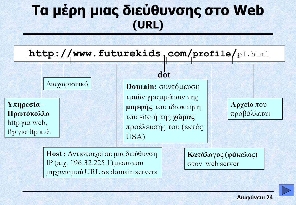 Διαφάνεια 24 Τα μέρη μιας διεύθυνσης στο Web (URL) http://www.futurekids.com/ profile / p1.html Υπηρεσία - Πρωτόκολλο http για web, ftp για ftp κ.ά.