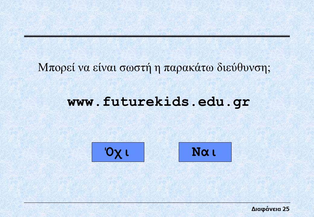Διαφάνεια 25 Μπορεί να είναι σωστή η παρακάτω διεύθυνση; www.futurekids.edu.gr ΝαιΌχι