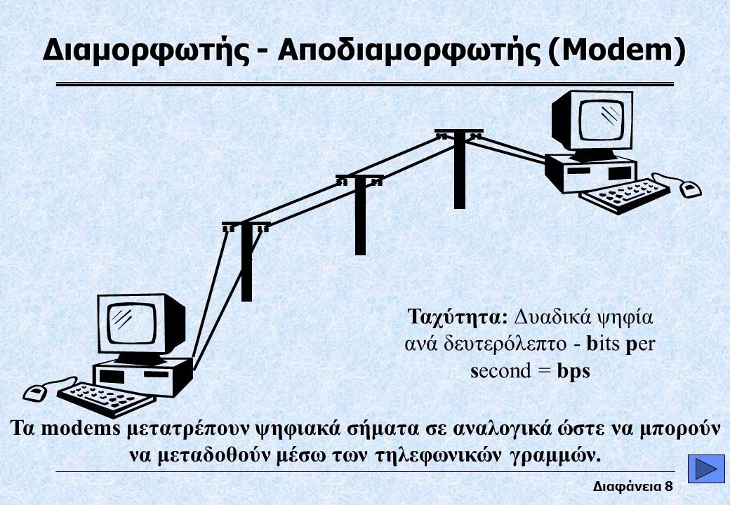 Διαφάνεια 8 Διαμορφωτής - Αποδιαμορφωτής (Modem) Τα modems μετατρέπουν ψηφιακά σήματα σε αναλογικά ώστε να μπορούν να μεταδοθούν μέσω των τηλεφωνικών γραμμών.