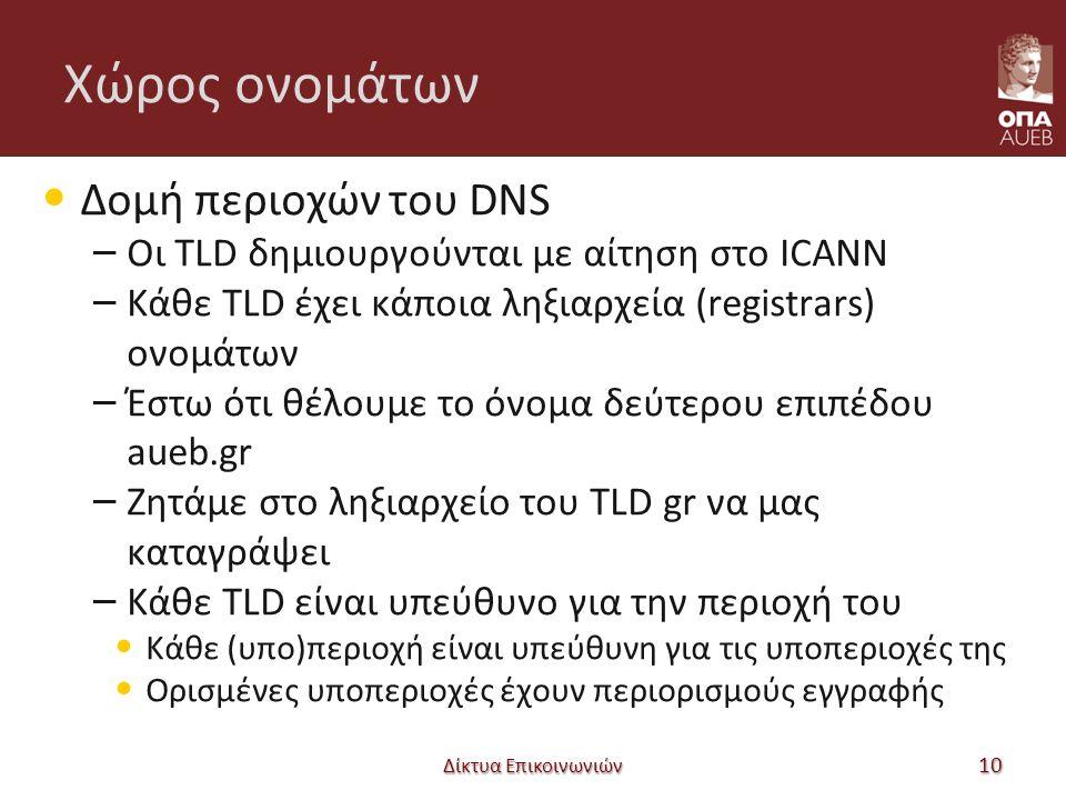 Χώρος ονομάτων Δομή περιοχών του DNS – Οι TLD δημιουργούνται με αίτηση στο ICANN – Κάθε TLD έχει κάποια ληξιαρχεία (registrars) ονομάτων – Έστω ότι θέλουμε το όνομα δεύτερου επιπέδου aueb.gr – Ζητάμε στο ληξιαρχείο του TLD gr να μας καταγράψει – Κάθε TLD είναι υπεύθυνο για την περιοχή του Κάθε (υπο)περιοχή είναι υπεύθυνη για τις υποπεριοχές της Ορισμένες υποπεριοχές έχουν περιορισμούς εγγραφής Δίκτυα Επικοινωνιών 10