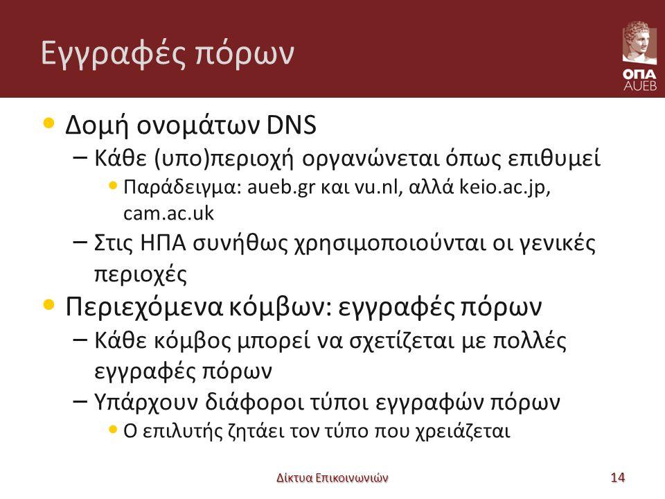 Εγγραφές πόρων Δομή ονομάτων DNS – Κάθε (υπο)περιοχή οργανώνεται όπως επιθυμεί Παράδειγμα: aueb.gr και vu.nl, αλλά keio.ac.jp, cam.ac.uk – Στις ΗΠΑ συνήθως χρησιμοποιούνται οι γενικές περιοχές Περιεχόμενα κόμβων: εγγραφές πόρων – Κάθε κόμβος μπορεί να σχετίζεται με πολλές εγγραφές πόρων – Υπάρχουν διάφοροι τύποι εγγραφών πόρων Ο επιλυτής ζητάει τον τύπο που χρειάζεται Δίκτυα Επικοινωνιών 14