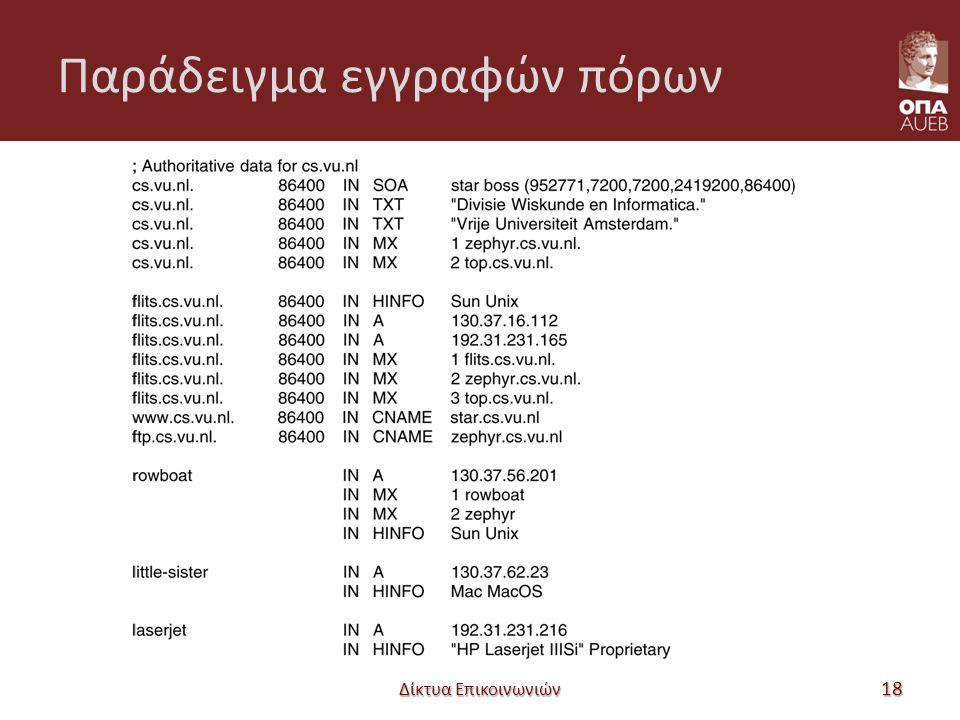 Παράδειγμα εγγραφών πόρων Δίκτυα Επικοινωνιών 18