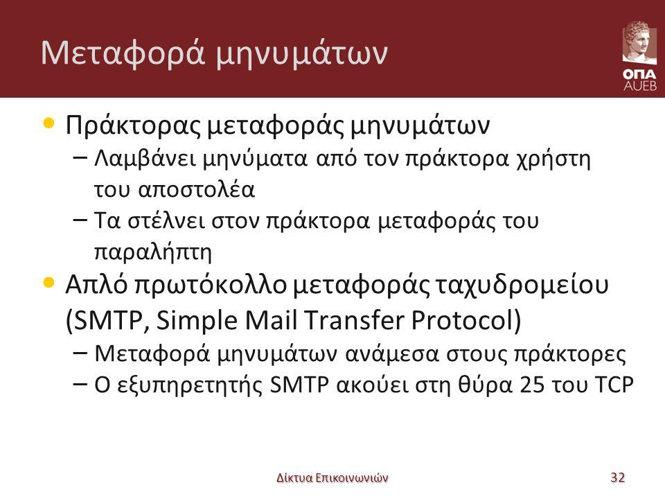 Μεταφορά μηνυμάτων Πράκτορας μεταφοράς μηνυμάτων – Λαμβάνει μηνύματα από τον πράκτορα χρήστη του αποστολέα – Τα στέλνει στον πράκτορα μεταφοράς του παραλήπτη Απλό πρωτόκολλο μεταφοράς ταχυδρομείου (SMTP, Simple Mail Transfer Protocol) – Μεταφορά μηνυμάτων ανάμεσα στους πράκτορες – Ο εξυπηρετητής SMTP ακούει στη θύρα 25 του TCP Δίκτυα Επικοινωνιών 32