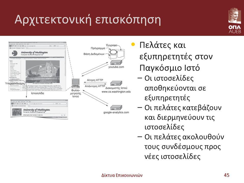 Αρχιτεκτονική επισκόπηση Πελάτες και εξυπηρετητές στον Παγκόσμιο Ιστό – Οι ιστοσελίδες αποθηκεύονται σε εξυπηρετητές – Οι πελάτες κατεβάζουν και διερμηνεύουν τις ιστοσελίδες – Οι πελάτες ακολουθούν τους συνδέσμους προς νέες ιστοσελίδες Δίκτυα Επικοινωνιών 45