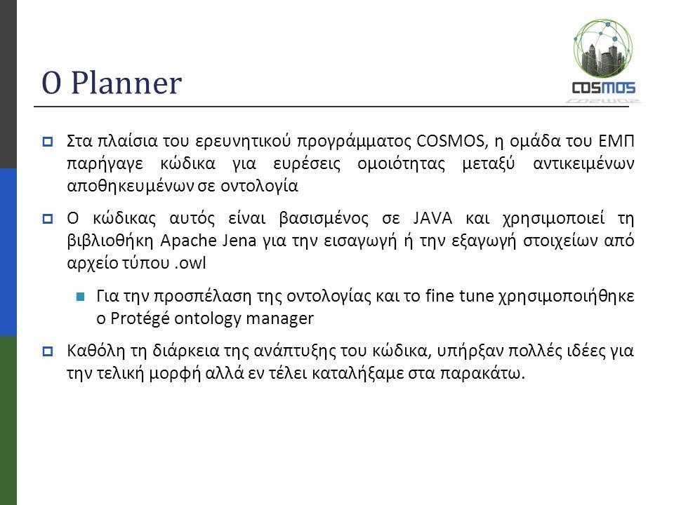 Ο Planner  Στα πλαίσια του ερευνητικού προγράμματος COSMOS, η ομάδα του ΕΜΠ παρήγαγε κώδικα για ευρέσεις ομοιότητας μεταξύ αντικειμένων αποθηκευμένων σε οντολογία  Ο κώδικας αυτός είναι βασισμένος σε JAVA και χρησιμοποιεί τη βιβλιοθήκη Apache Jena για την εισαγωγή ή την εξαγωγή στοιχείων από αρχείο τύπου.owl Για την προσπέλαση της οντολογίας και το fine tune χρησιμοποιήθηκε ο Protégé ontology manager  Καθόλη τη διάρκεια της ανάπτυξης του κώδικα, υπήρξαν πολλές ιδέες για την τελική μορφή αλλά εν τέλει καταλήξαμε στα παρακάτω.