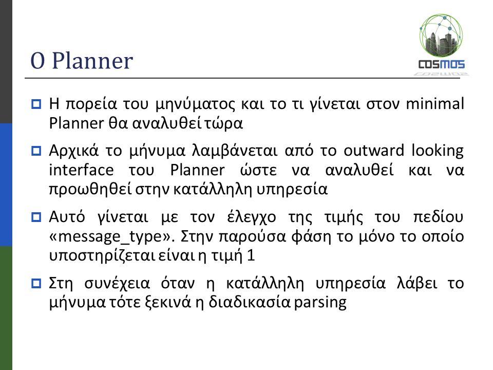Ο Planner  Η πορεία του μηνύματος και το τι γίνεται στον minimal Planner θα αναλυθεί τώρα  Αρχικά το μήνυμα λαμβάνεται από το outward looking interface του Planner ώστε να αναλυθεί και να προωθηθεί στην κατάλληλη υπηρεσία  Αυτό γίνεται με τον έλεγχο της τιμής του πεδίου «message_type».