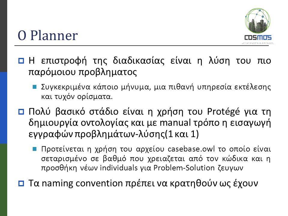 Ο Planner  Η επιστροφή της διαδικασίας είναι η λύση του πιο παρόμοιου προβληματος Συγκεκριμένα κάποιο μήνυμα, μια πιθανή υπηρεσία εκτέλεσης και τυχόν ορίσματα.