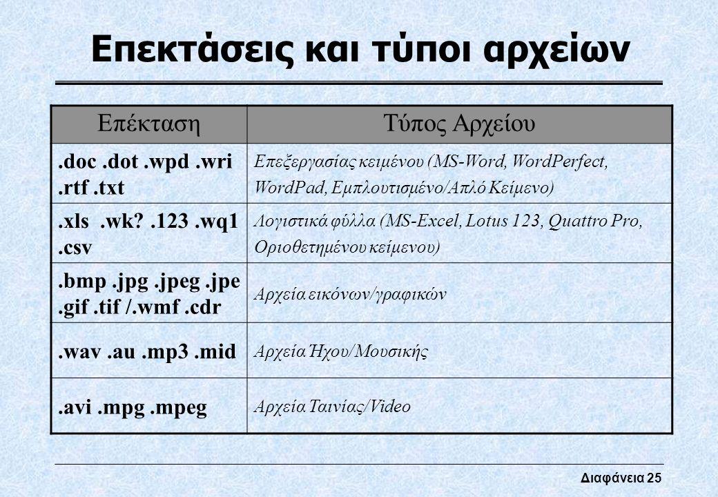 Διαφάνεια 25 Επεκτάσεις και τύποι αρχείων ΕπέκτασηΤύπος Αρχείου.doc.dot.wpd.wri.rtf.txt Επεξεργασίας κειμένου (MS-Word, WordPerfect, WordPad, Εμπλουτι