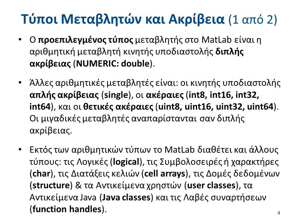 Τύποι Μεταβλητών και Ακρίβεια (1 από 2) Ο προεπιλεγμένος τύπος μεταβλητής στο MatLab είναι η αριθμητική μεταβλητή κινητής υποδιαστολής διπλής ακρίβειας (NUMERIC: double).