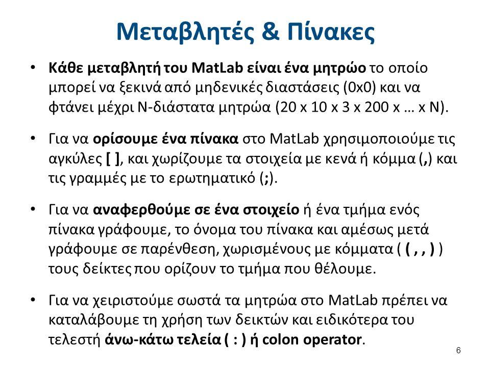 Μεταβλητές & Πίνακες Κάθε μεταβλητή του MatLab είναι ένα μητρώο το οποίο μπορεί να ξεκινά από μηδενικές διαστάσεις (0x0) και να φτάνει μέχρι Ν-διάστατα μητρώα (20 x 10 x 3 x 200 x … x N).