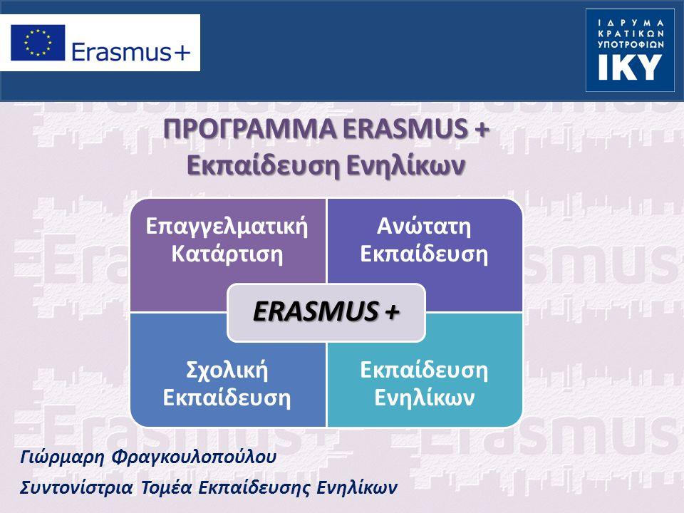 Γιώρμαρη Φραγκουλοπούλου Συντονίστρια Τομέα Εκπαίδευσης Ενηλίκων Επαγγελματική Κατάρτιση Ανώτατη Εκπαίδευση Σχολική Εκπαίδευση Εκπαίδευση Ενηλίκων ERASMUS + ΠΡΟΓΡΑΜΜΑ ERASMUS + Εκπαίδευση Ενηλίκων