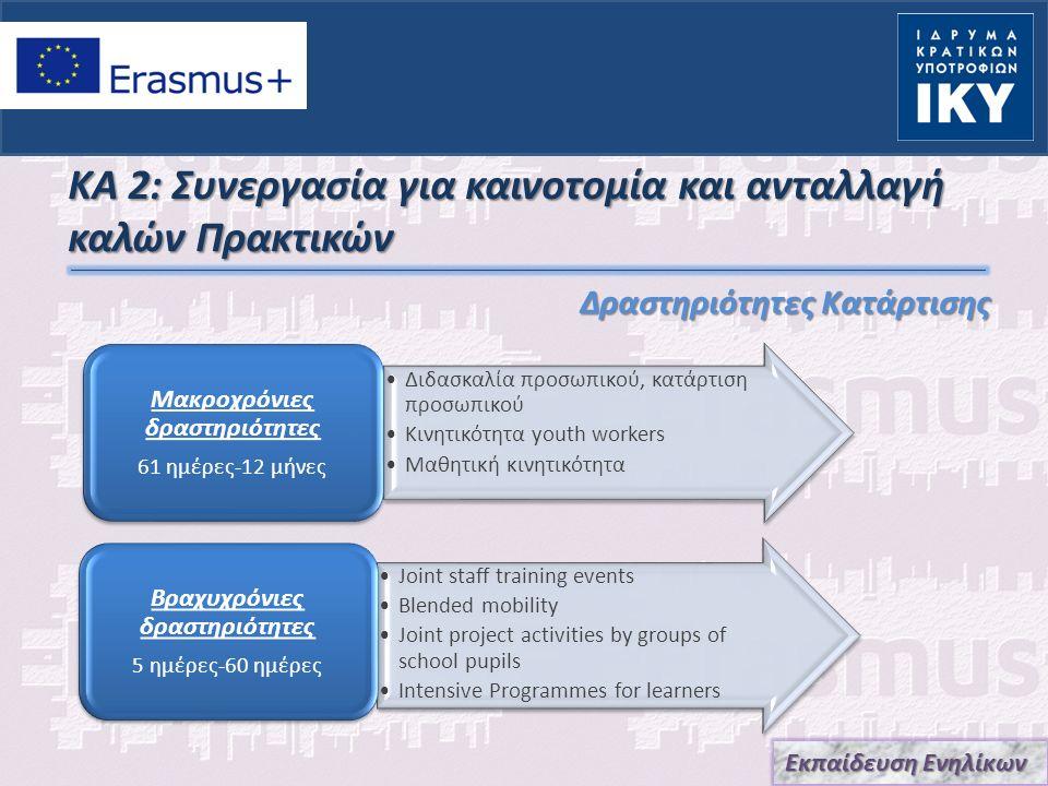 ΚΑ 2: Συνεργασία για καινοτομία και ανταλλαγή καλών Πρακτικών Δραστηριότητες Κατάρτισης Διδασκαλία προσωπικού, κατάρτιση προσωπικού Κινητικότητα youth