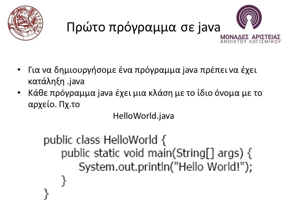 Πρώτο πρόγραμμα σε java Για να δημιουργήσομε ένα πρόγραμμα java πρέπει να έχει κατάληξη.java Κάθε πρόγραμμα java έχει μια κλάση με το ίδιο όνομα με το αρχείο.