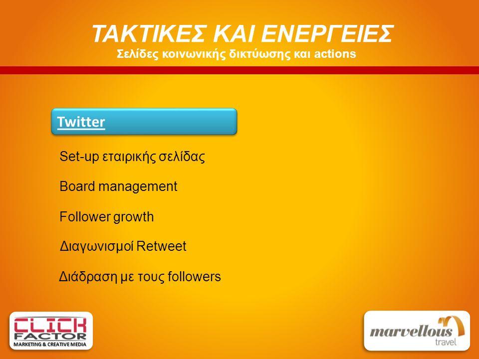 Follower growth ΤΑΚΤΙΚΕΣ ΚΑΙ ΕΝΕΡΓΕΙΕΣ Σελίδες κοινωνικής δικτύωσης και actions Set-up εταιρικής σελίδας Board management Διαγωνισμοί Retweet Διάδραση