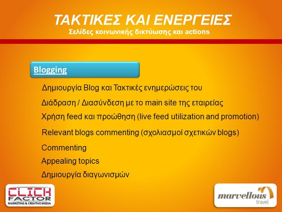 ΤΑΚΤΙΚΕΣ ΚΑΙ ΕΝΕΡΓΕΙΕΣ Σελίδες κοινωνικής δικτύωσης και actions Δημιουργία Blog και Τακτικές ενημερώσεις του Δημιουργία διαγωνισμών Commenting Appeali